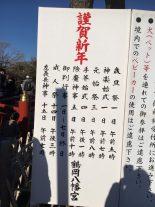 鶴岡八幡宮の「手斧始式」に参加しました。